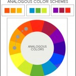 The Analogous Color Wheel
