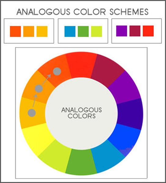 Analogous Colors Lessons Tes Teach